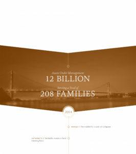 Custom Timeline Design for Philadelphia Financial Services Website