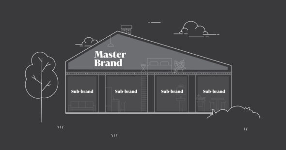 Making Sense of Brand Architecture