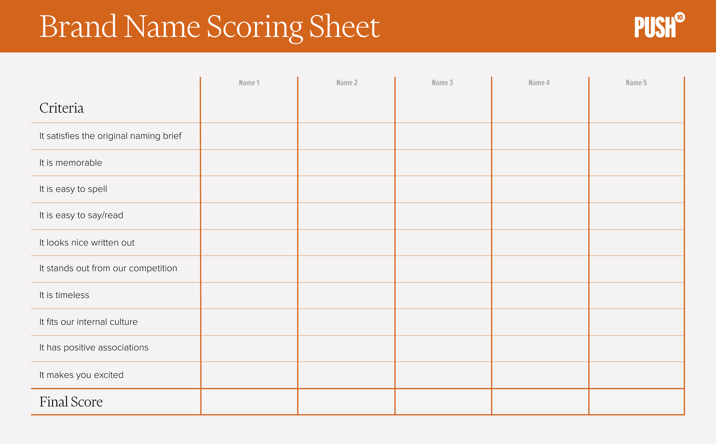 The Brand Naming Process Scoring Sheet