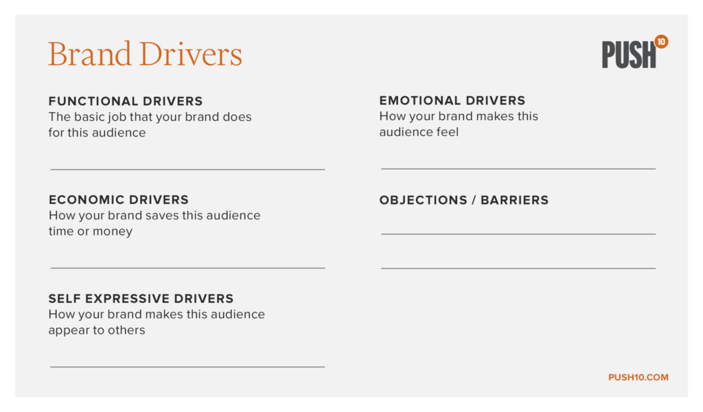 Brand Drivers for Branding and Brand Strategy