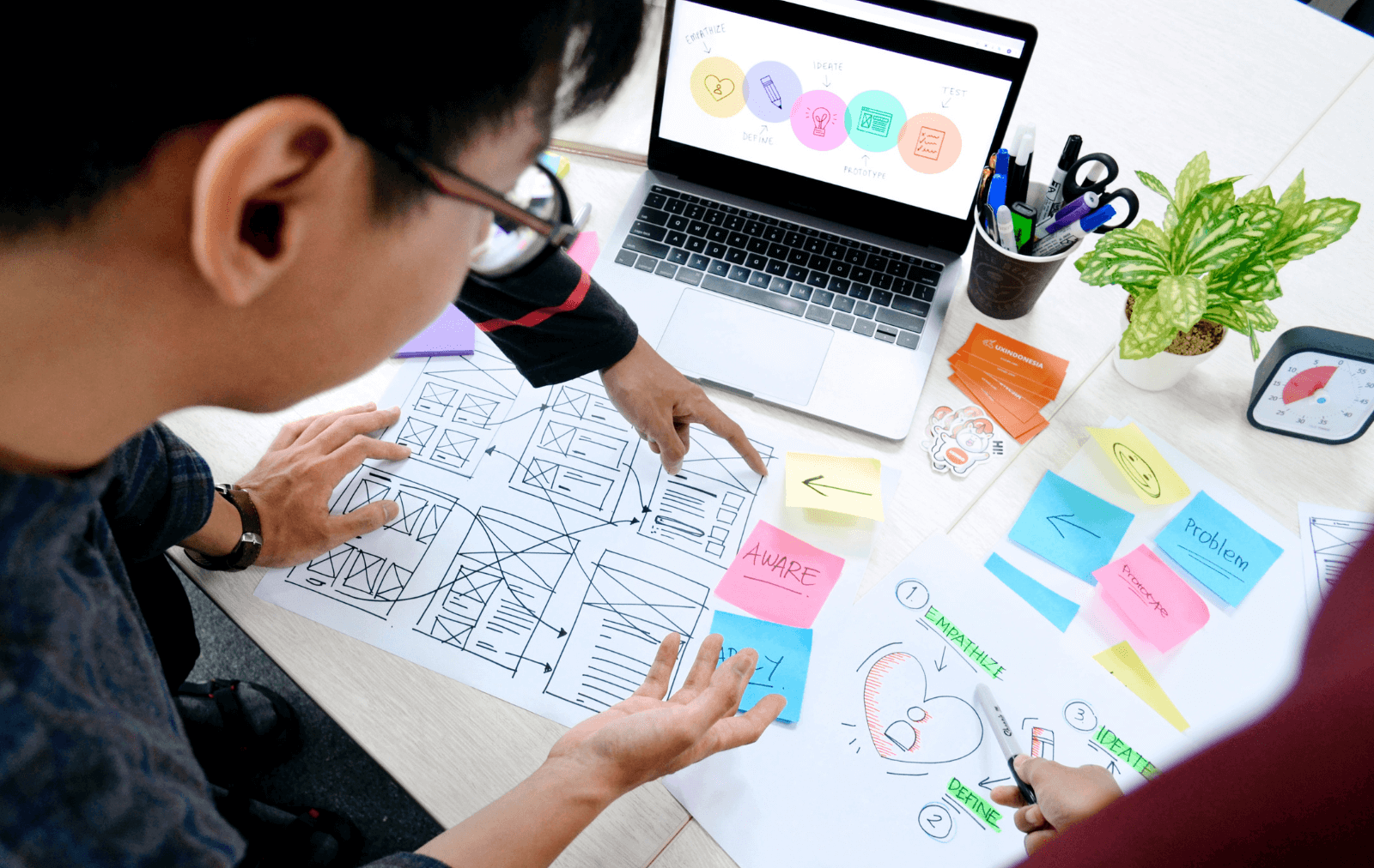 How the Foundations of UX can help your organization