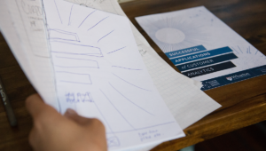 web design, web design process, push10, wharton, web development strategy